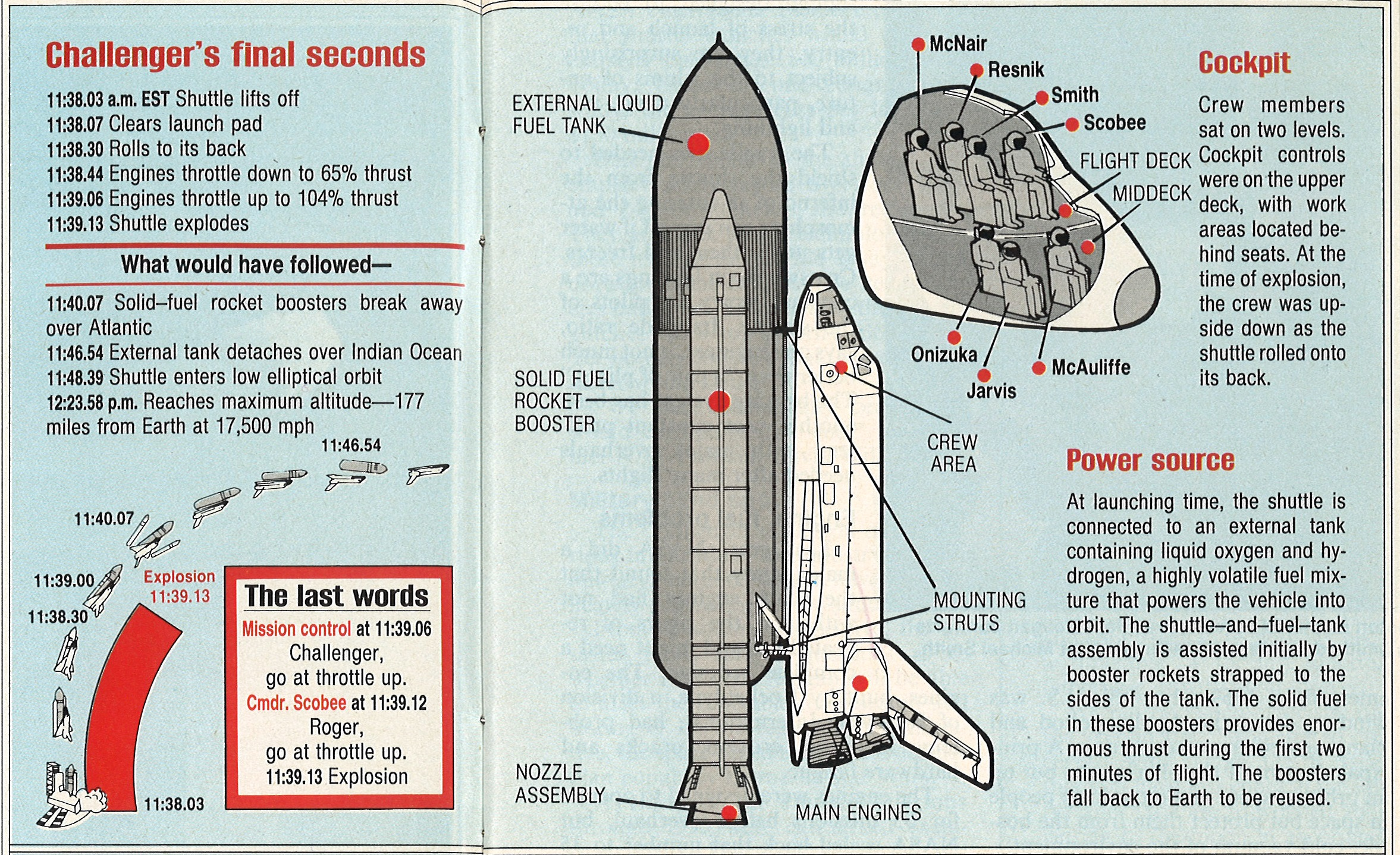 space shuttle challenger news report - photo #17