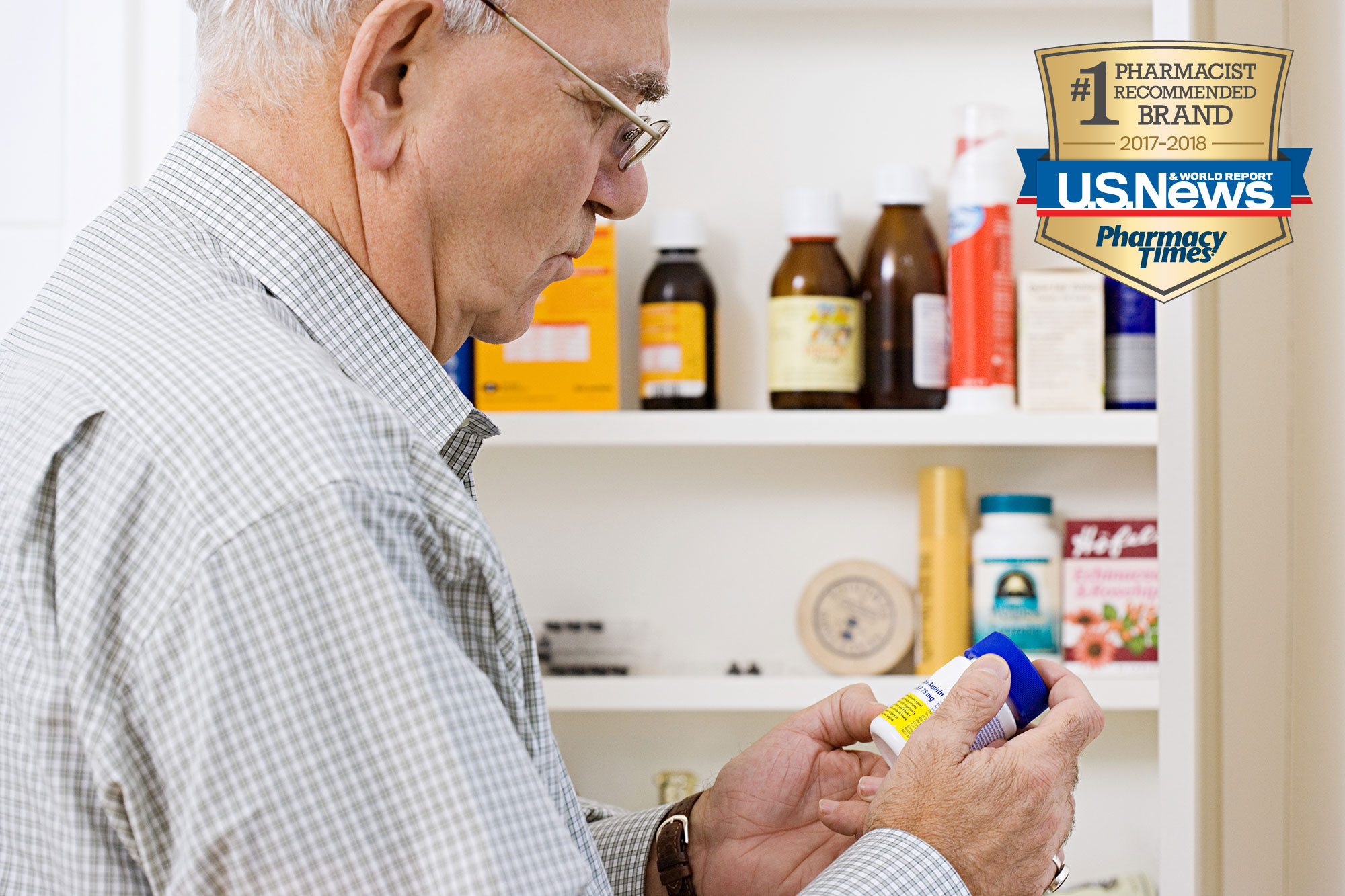 Over The Counter Drugs Expiration Dates Safe Storage And